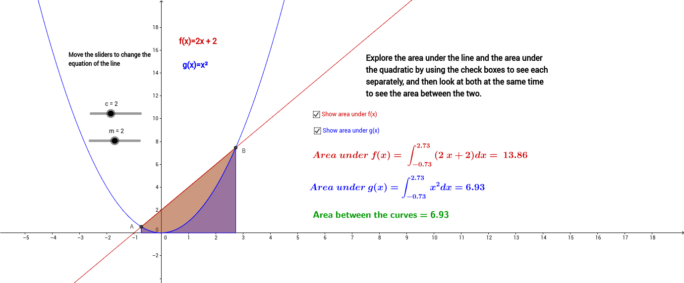 Finding areas between curves
