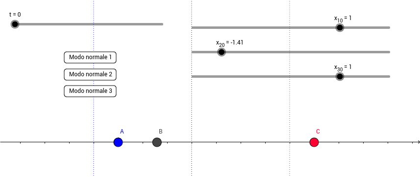 Oscillatori accoppiati n. 3