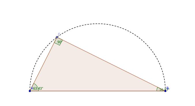 Teorema sui triangoli inscritti in una semicirconferenza