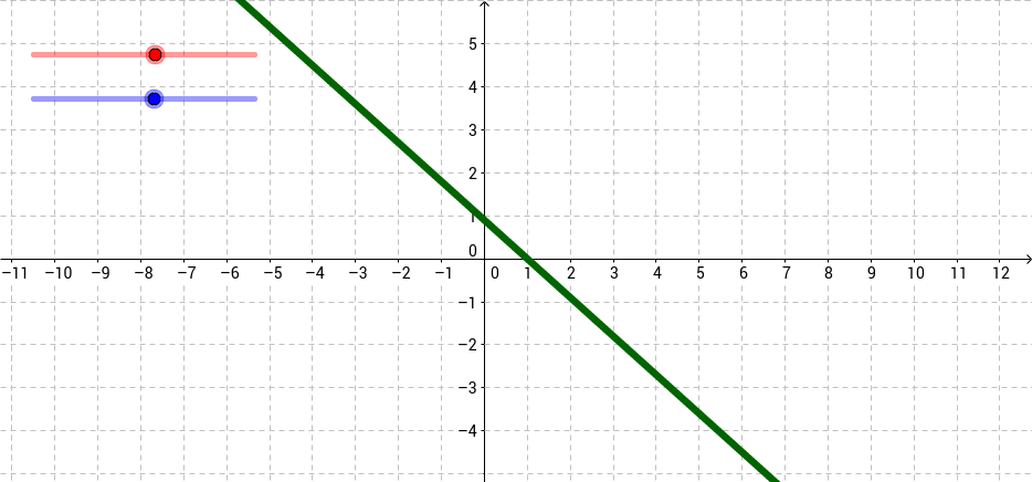 What's The Slider Do? Equations and Graphs 1