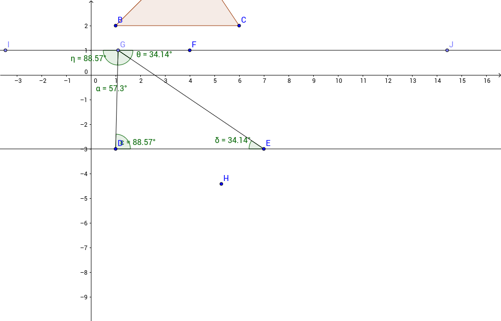 For Shapes and Functions Activity (sum of int angles of tria