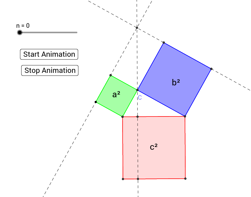 Pythagorean Theorem Proof by Transformation