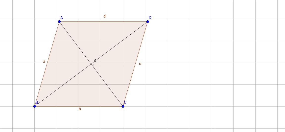 quadrilaterals on the coordinate plane geogebra. Black Bedroom Furniture Sets. Home Design Ideas
