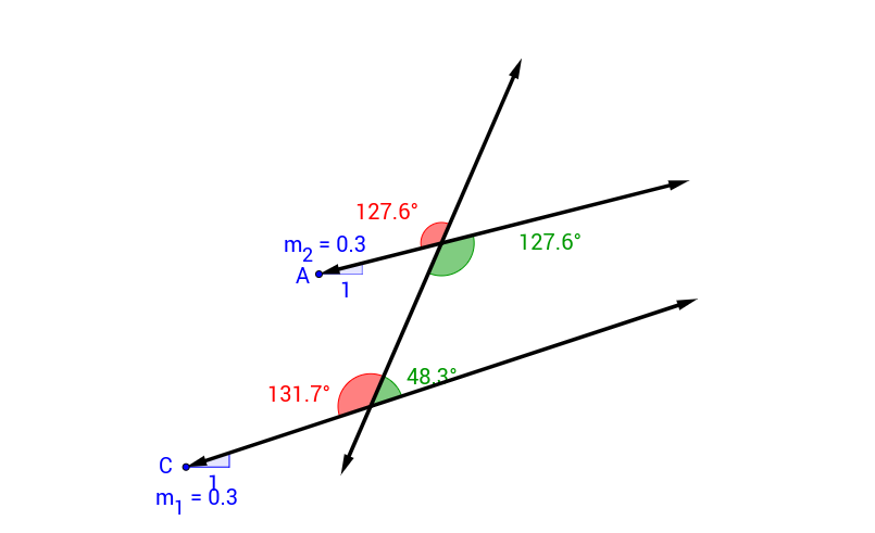 geometry  3 3 proving lines parallel  u2013 geogebra