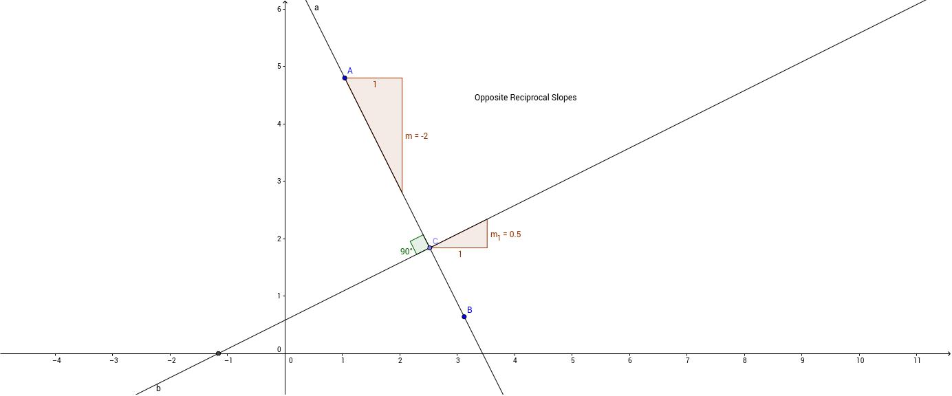Opposite Reciprocal Slopes GeoGebra – Reciprocal Worksheet