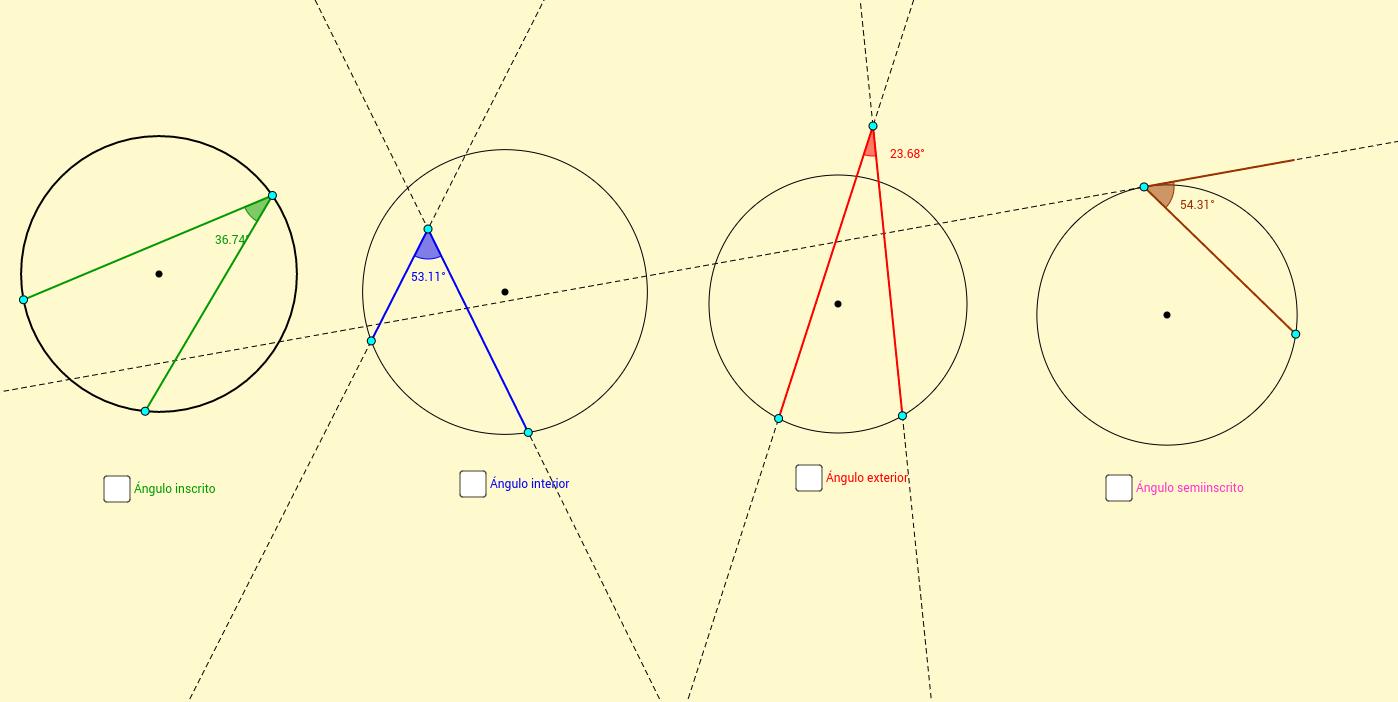 Ángulos en un círculo