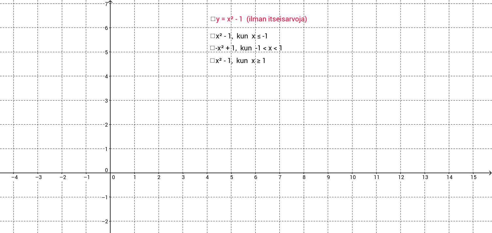 MAA13 - Differentiaali- ja integraalilaskennan jatkokurssi