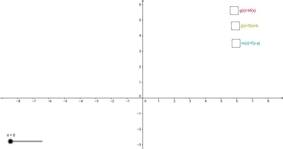 Influencia de los parámetros en las gráficas