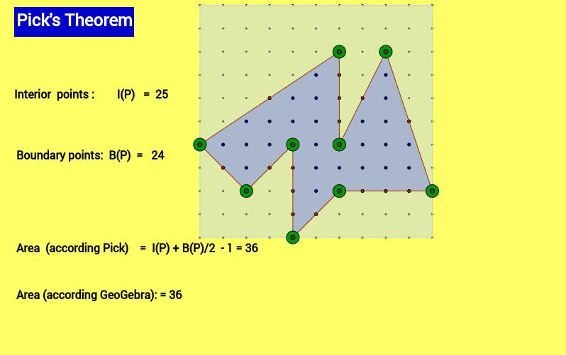 Pick's Theorem