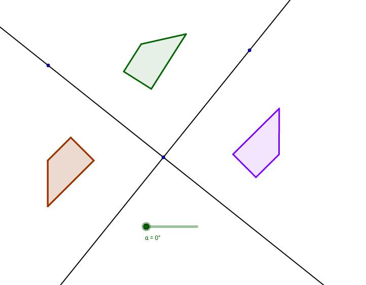 Composición Simetrías axiales de ejes concurrentes