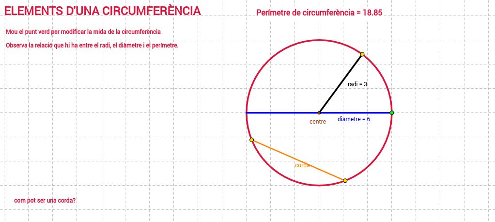 Geometria bàsica