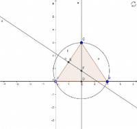 Wichtige Punkte im Dreieck