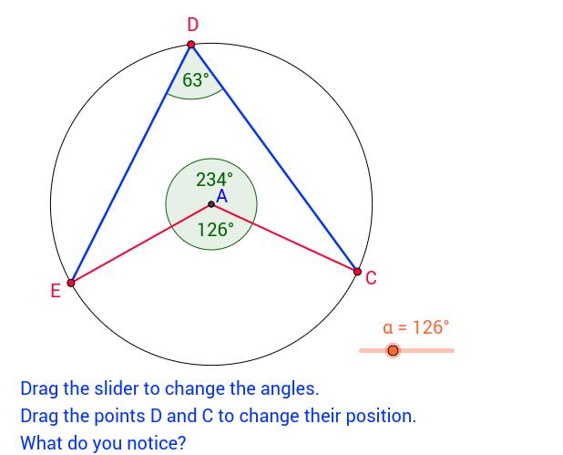 Circle Theorem 3