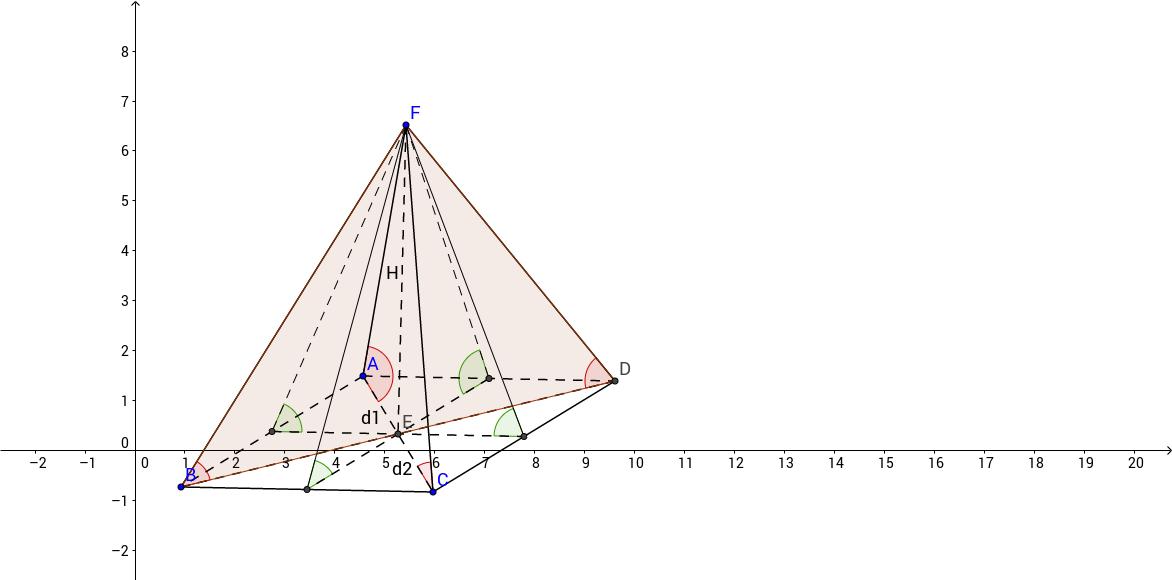 Dünaamiline nelinurkne püramiid