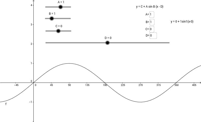 Graph of Sine Function Exploration