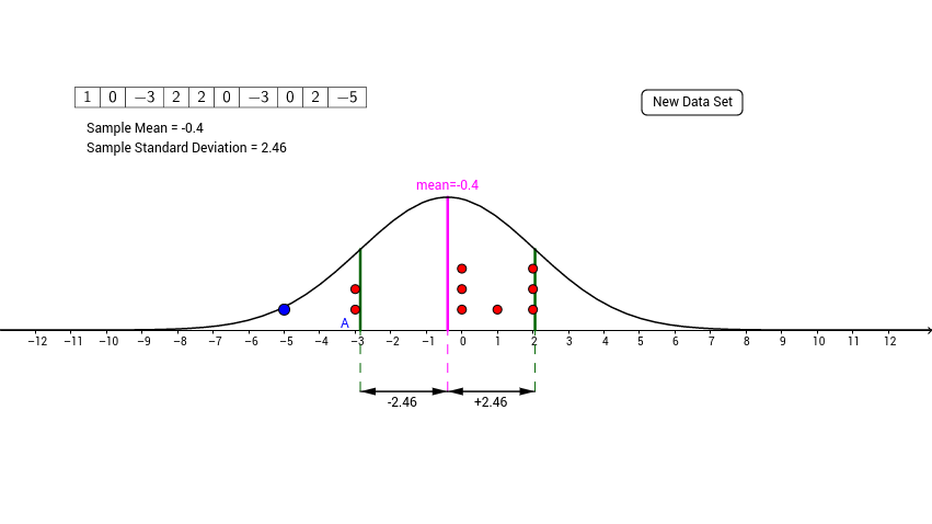 AQR Section 18: Sample Mean and Sample Standard Deviation