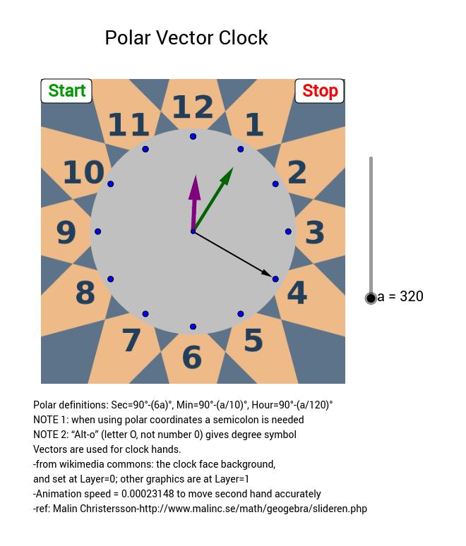 Polar Vector Clock