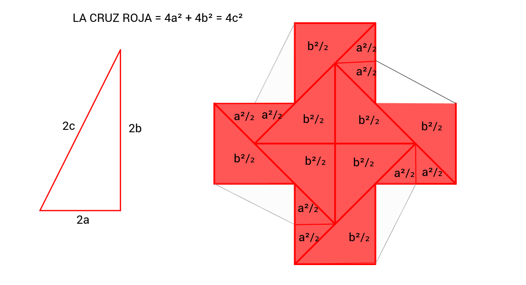 Pythagorean Theorem : Red Cross