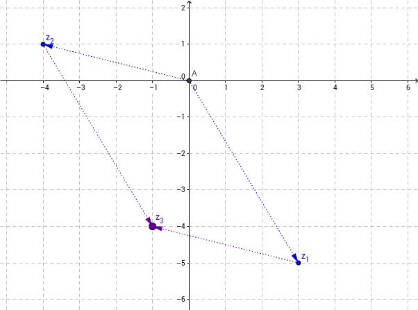 Nämnaren - Lingefjärd, Hall: D-ekvationer och komplexa tal