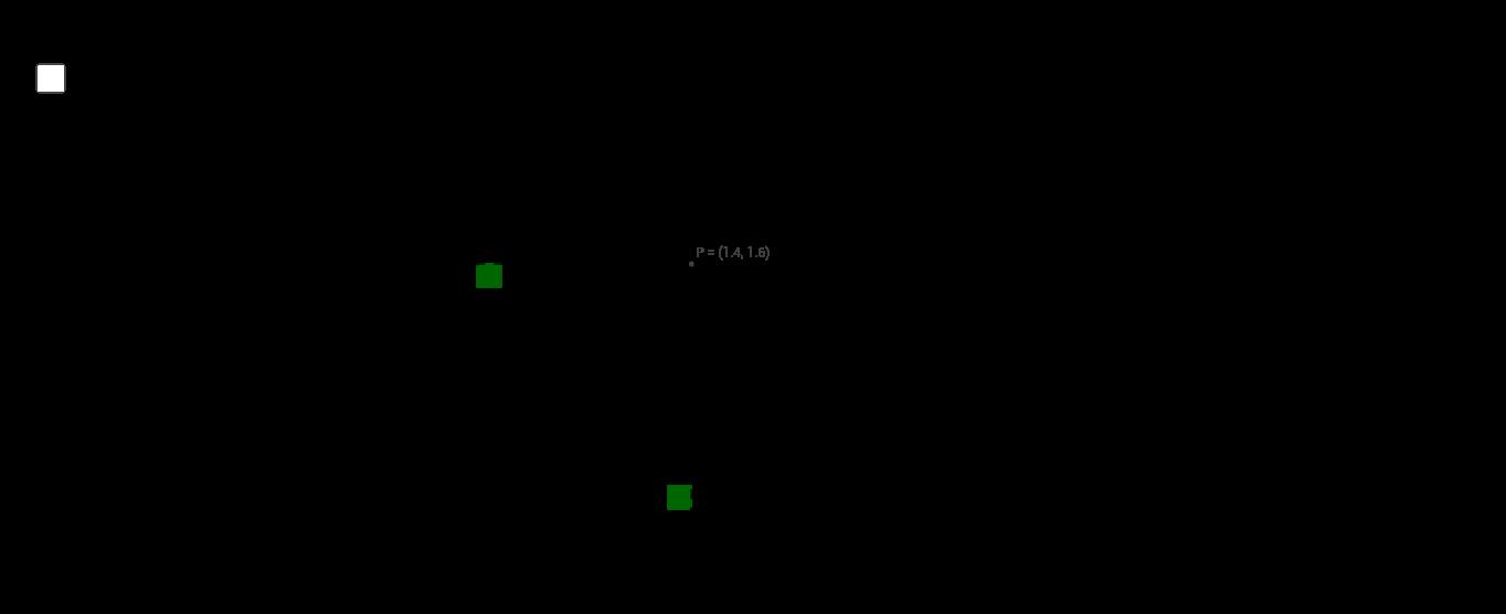 直線方程軌跡
