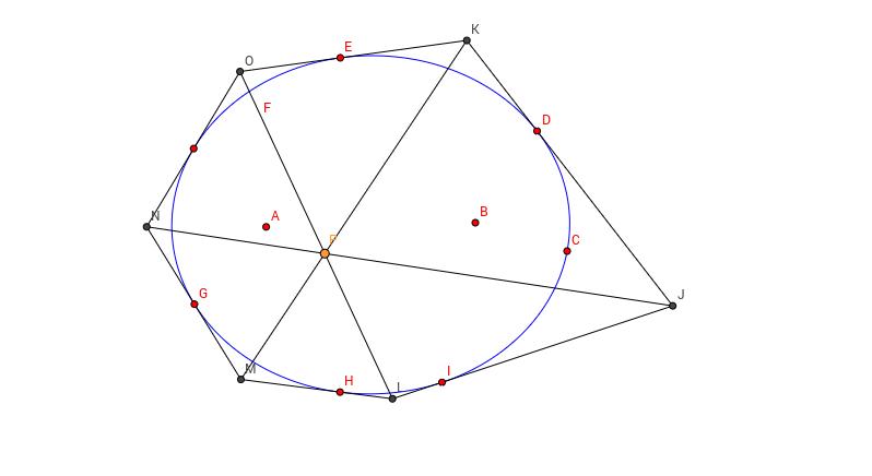 Brianchon's theorem