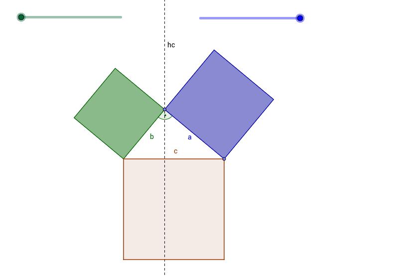 Pythagoras Beweis mit Scherung