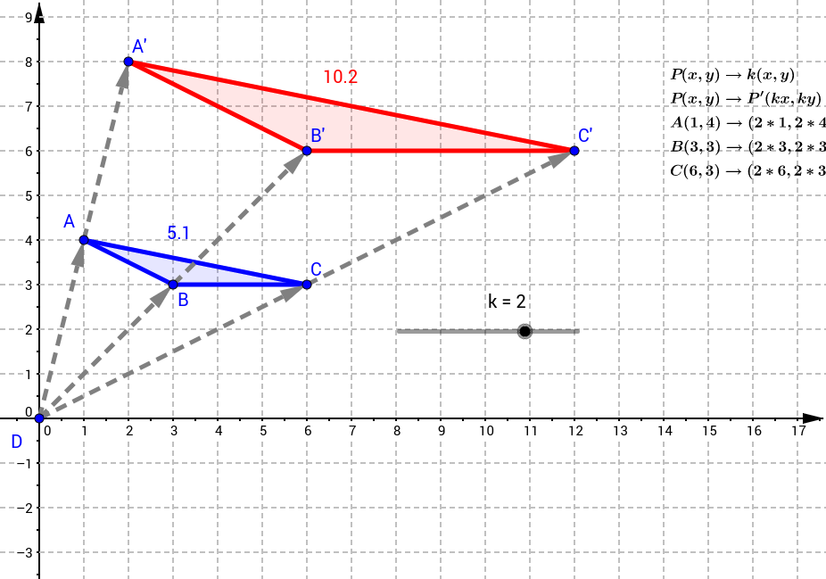 Similarity Transformations - Dilations