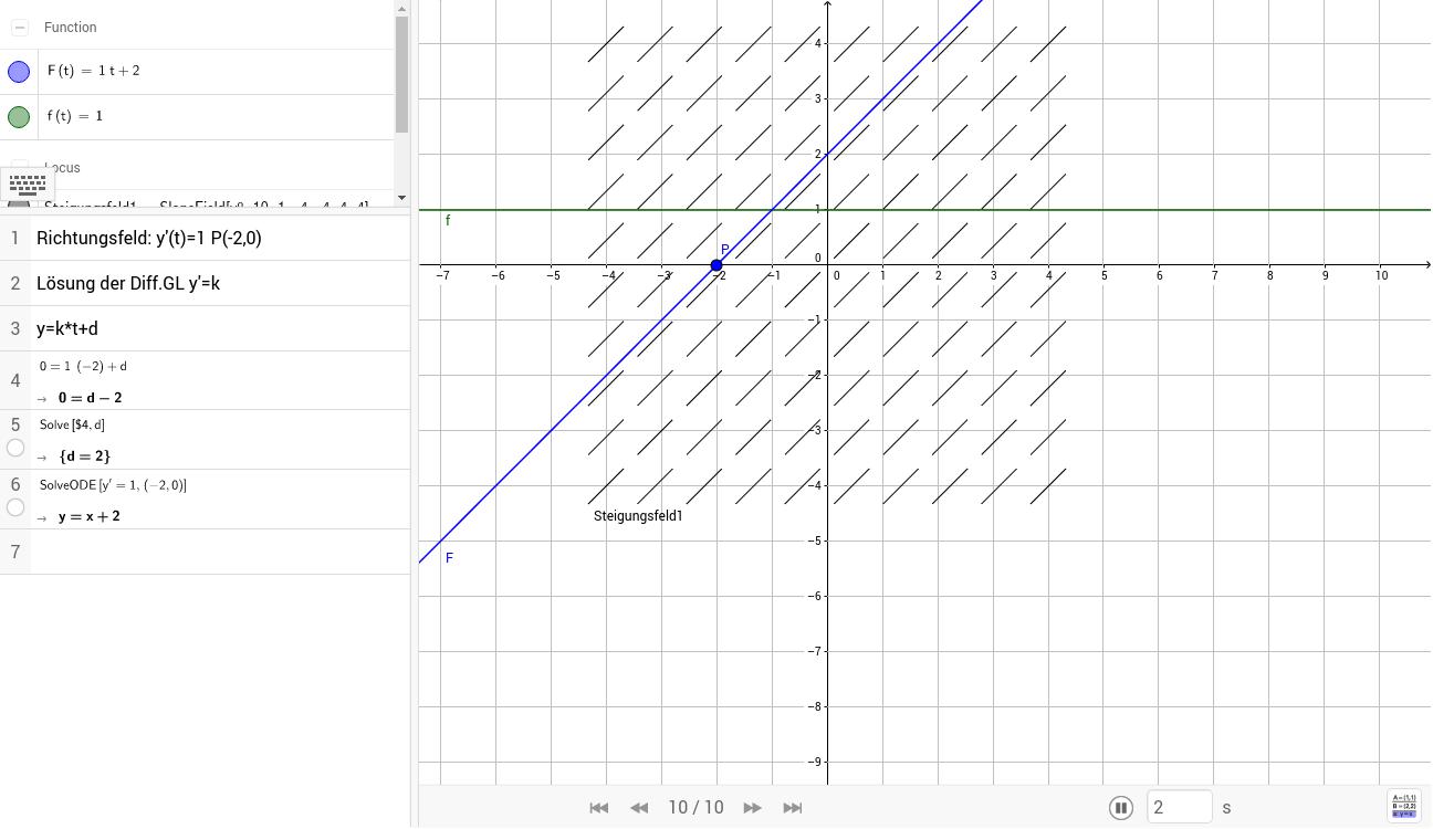 Bsp. 486 a: Kontinuierliches lineares Wachstum