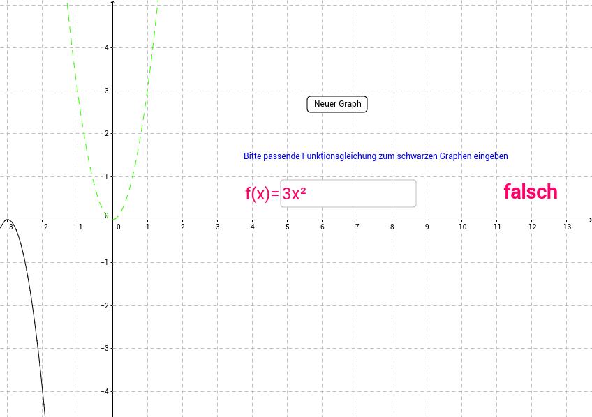 Graphen von Quadratischen Funktionen - Übung 4