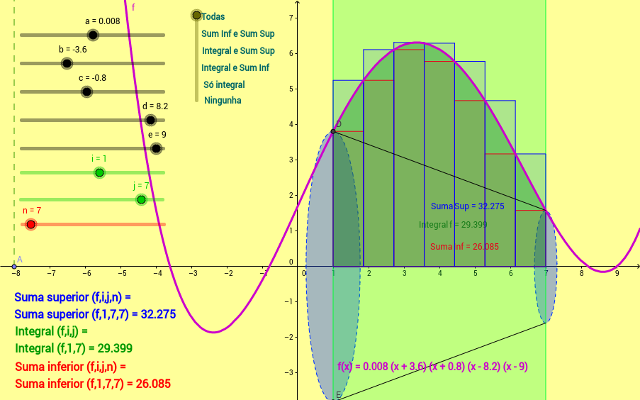 Sumas de Riemann. Volumes.