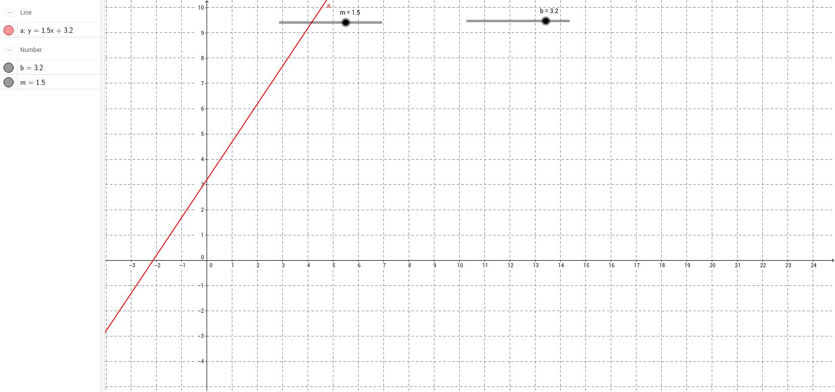 Entdeckungen Am Graph Der Linearen Funktion GeoGebra Material JMwSMdWY  JMwSMdWY. Y Mx B Worksheet Y Mx B Worksheet