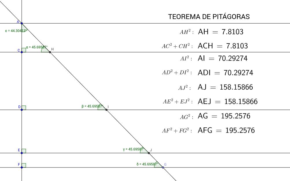 Teorema de Pitágoras (LFS)