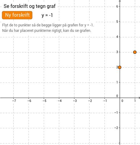 Graf og forskrift for lineær funktion