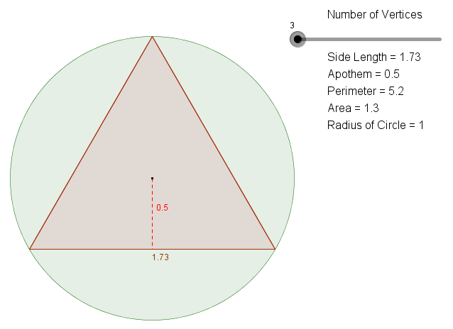 Regular Polygons Inscribed in a Circle of Radius 1 GeoGebra – Regular Polygons Worksheet