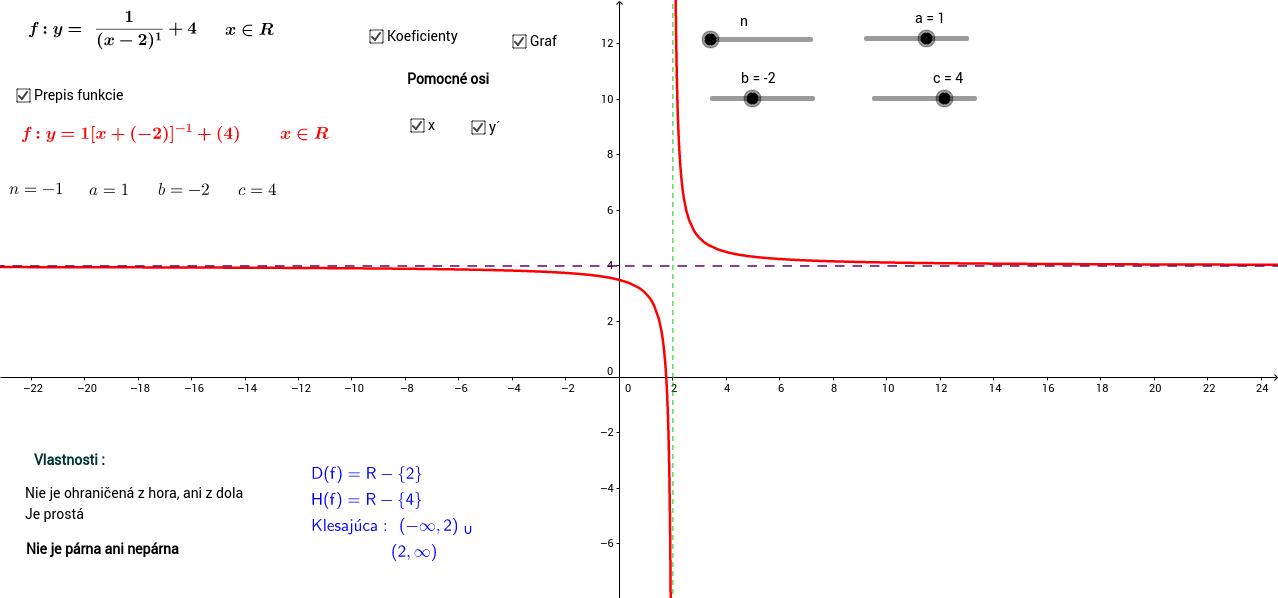 Lineárna lomená funkcia (František Legát)