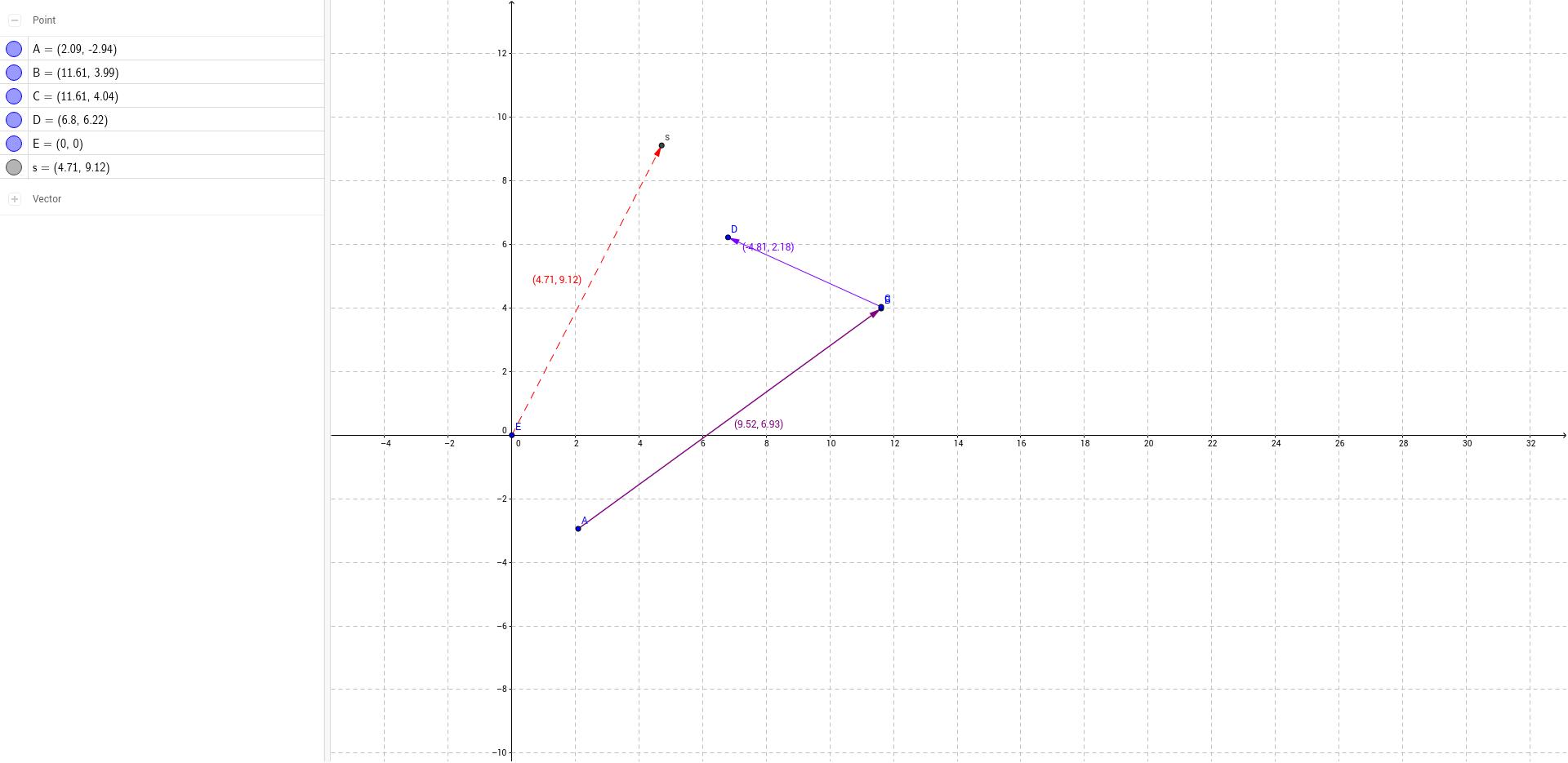 Worksheets Vector Addition Worksheet vector addition worksheet geogebra