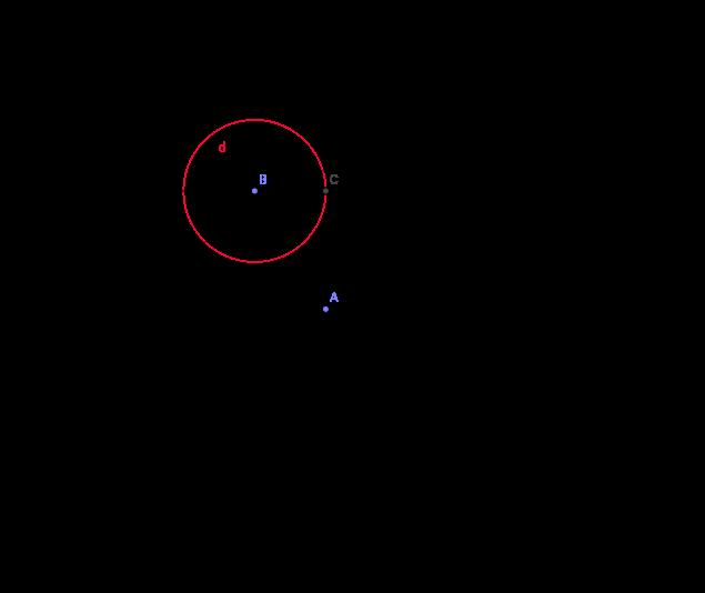 Možgani - Nefroida (kolobar)