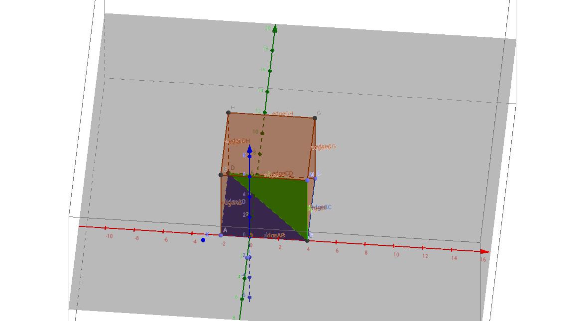 3D Pythagoras Model