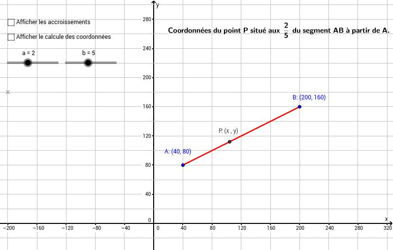 Coordonnées d'un point de partage d'un segment