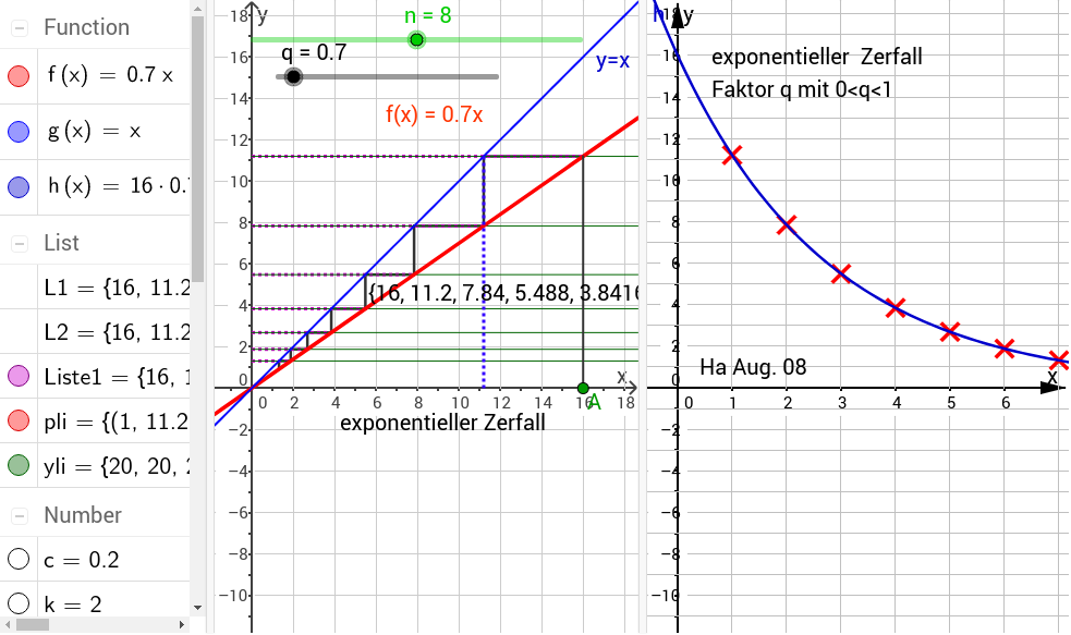 iteration5_6cd-expon-.ggb Haftendorn 2015