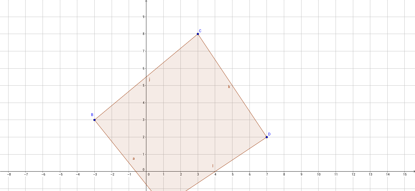Quadrilateral with Right Angles?