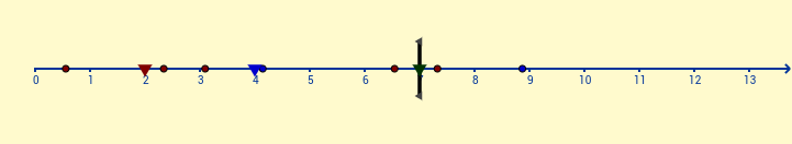 Sum of two independent poisson processes