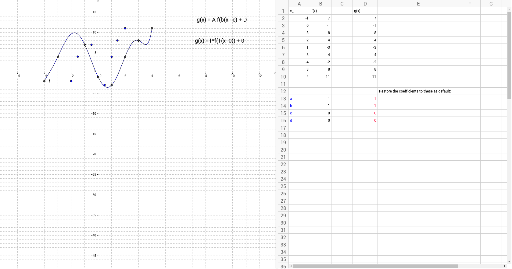 Uncategorized Composite Transformations Worksheet composite transformations worksheet geogebra