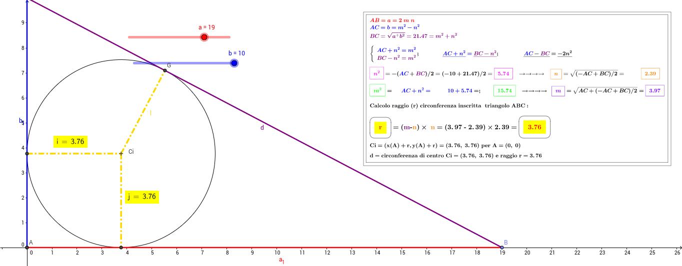 terne pitagoriche - calcolo raggio cerchio inscritto
