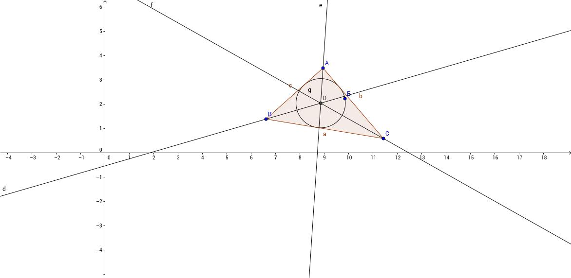 Circunferencia Inscrita