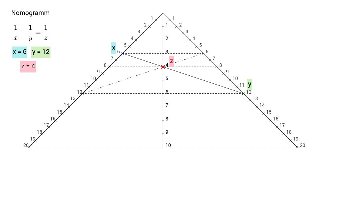 Schön ähnliche Dreiecke Arbeitsblatt Galerie - Mathe Arbeitsblatt ...