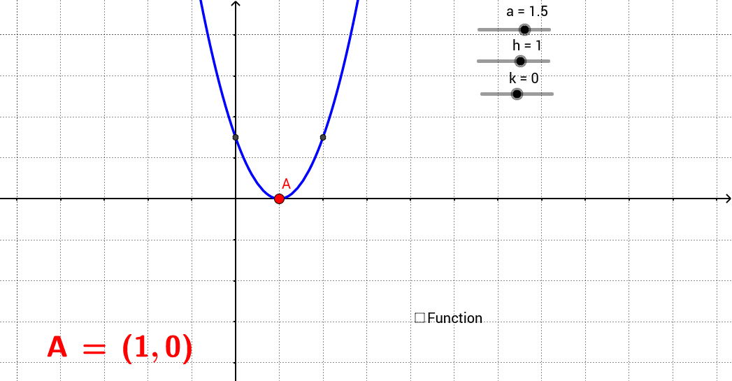 Quadratic Equations and Graphs