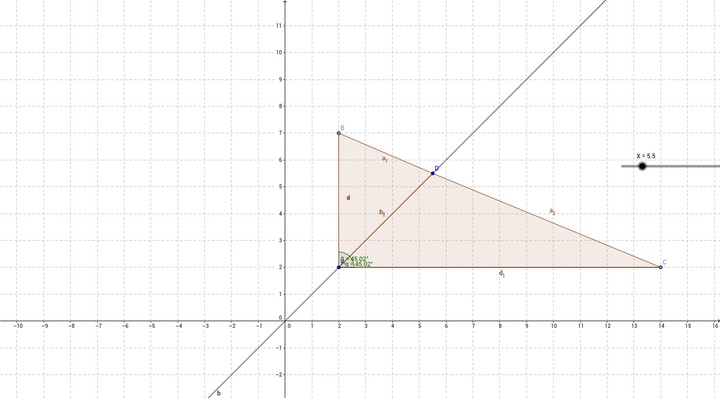 геометрический метод решения уравнения