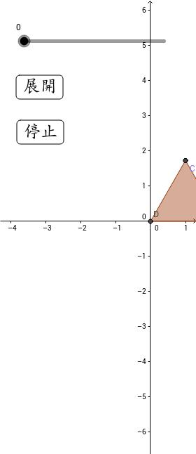 正四面体の内接球の半径