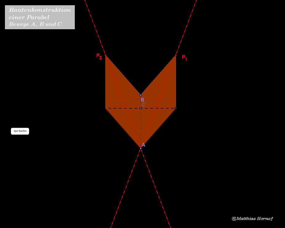 Rautenkonstruktion einer Parabel